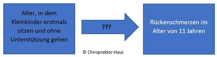 Chiropraktor-Haus-Chiropraktik-Chiropraktiker-Chiropraktor-Rückenschmerzen-Rückenschmerzen bei Kindern-Chiropraktik für Babys